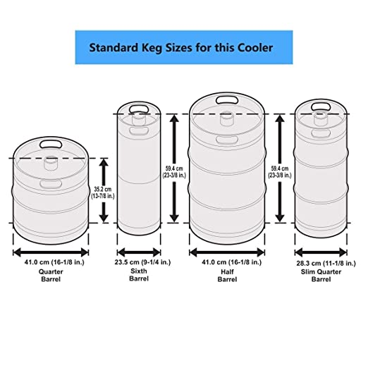 Keg Box Diagram | Wiring Diagram Kegerator Diagram Schematic on