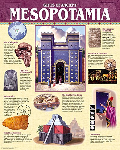 Creative Teaching Press Gifts of Ancient Mesopotamia Chart (5560)
