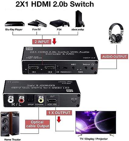 YuandCheng Partes electronicas Conmutador HDMI2.0, Conmutador HDMI Dos en uno de Salida Separación de Audio 2x1 ARCHDCP2.2 4k 2 3 4 Caja de interruptores Simple y practico: Amazon.es: Hogar