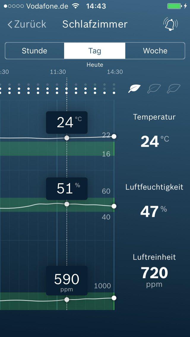 mit Luftg/ütesensor, Variante Deutschland und /Österreich Bosch Smart Home Twinguard Rauchmelder
