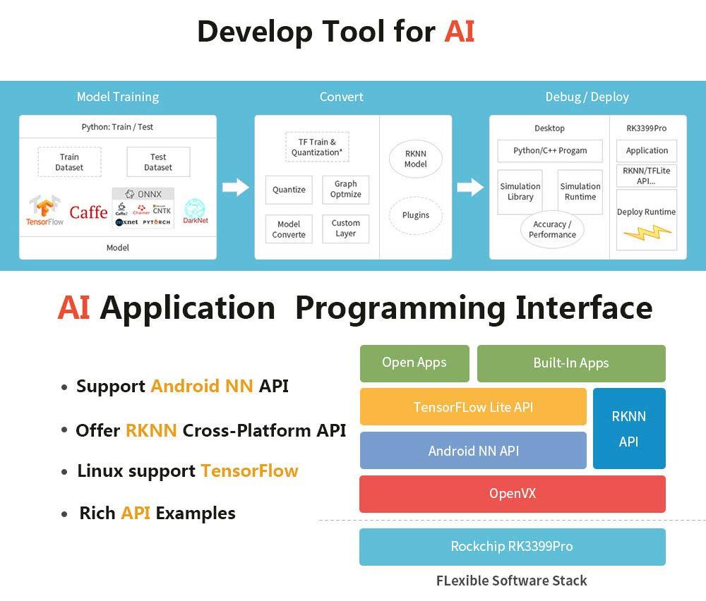 Amazon com: Toybrick RK3399Pro AI Development Kit for