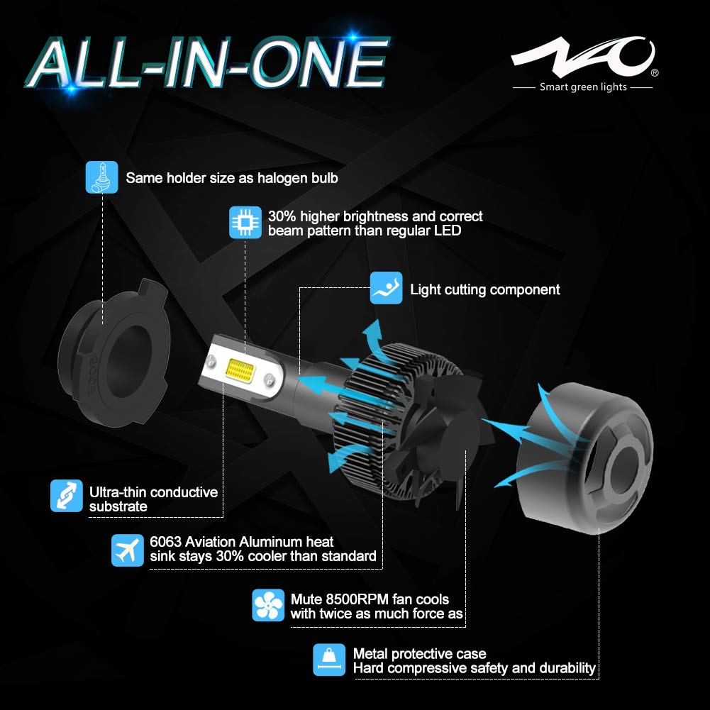 NAO 60W 6400LM Driver High Low beam Light Bulbs All-in-one Headlights White 6500K 1 Yr Warranty 9012//HIR2 LED Headlight Bulb Conversion Kits