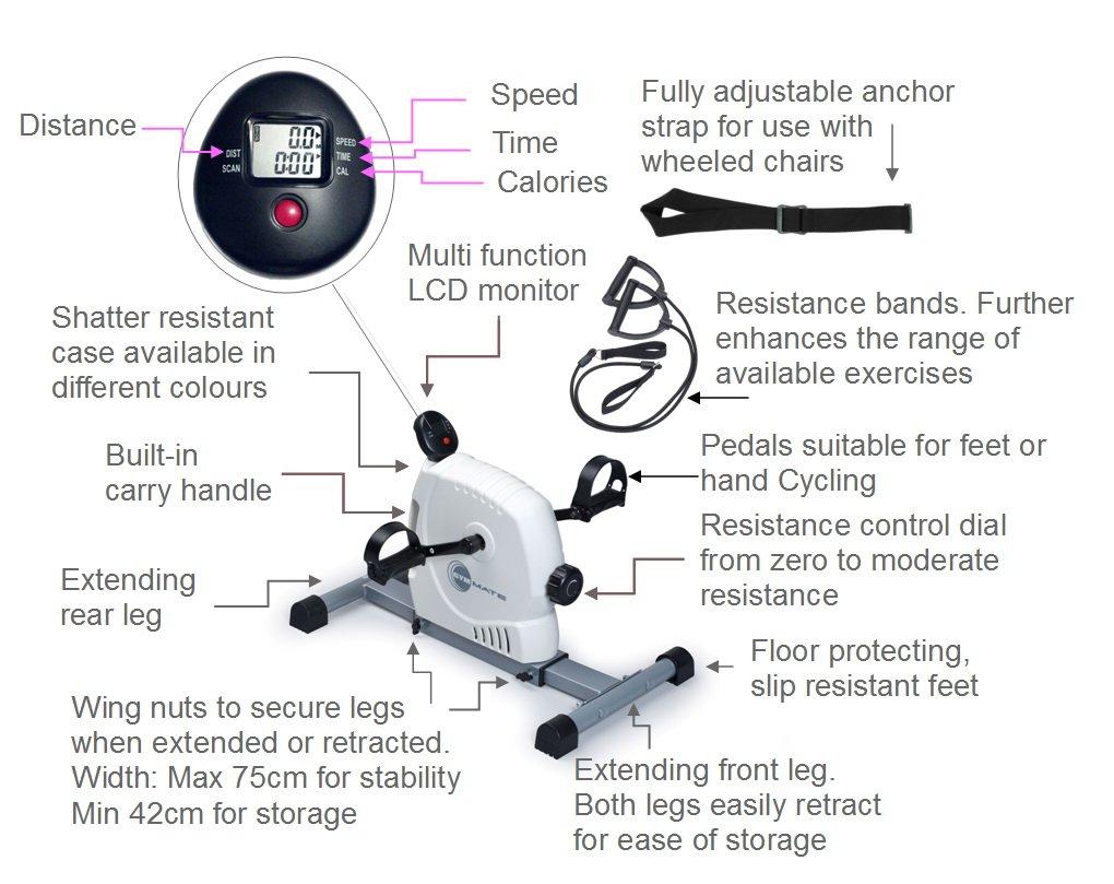 GymMate - Convierte cualquier silla en una bicicleta de ejercicios - Mini Ejercitador Magnético de Calidad Premium - Suave, silencioso, libre de impactos y ...