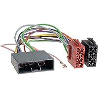 Acv 1132–02Radio Cable de conexión para Honda/Citroen/Peugeot/Mitsubishi