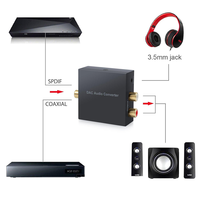 DAC Digital a Analógico Convertidor de Audio R/L Convertidor Adaptador Toslink a Analógico Estéreo Adaptador de audio RCA L/R para S3 Xbox Reproductor de ...
