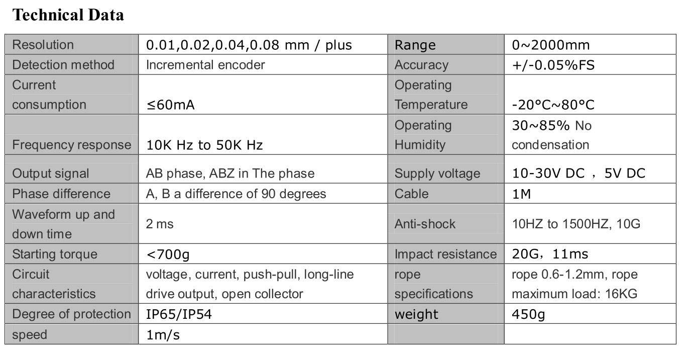 CALT 2000mm Encoder Type Draw Wire Linear Sensor Pushpull Output