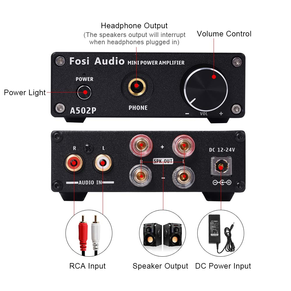 Stereo Audio 2 Channel Amplifier Headphone An Lm380 Amplifierchip Is Used In The Following Circuit Mini Hi Fi Class D Integrated Digital Amp 20ch Receiver For Home Desktop Passive