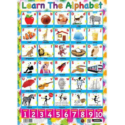 Sumbox Know Your Alphabet - Poster educativo per imparare l'alfabeto [lingua inglese] 2104