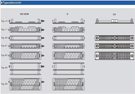 Buderus Kompaktheizk/örper Typ 33 H/öhe 600 x L/änge 2000 mit Halter und Stopfen