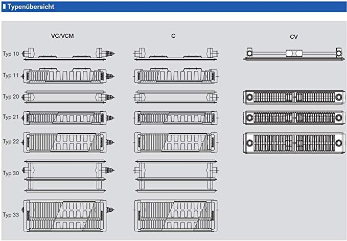 Buderus Kompaktheizk/örper Typ 22 H/öhe 500 x L/änge 700 mit Halter und Stopfen