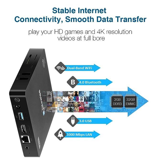 Alfawise Z83V Mini PC Intel TV Box Atom X5 de Z8350 Procesador 1.92 GHz/2 GB RAM/32 GB ROM/400 GPU 4K Bluetooth 4.0 Wifi