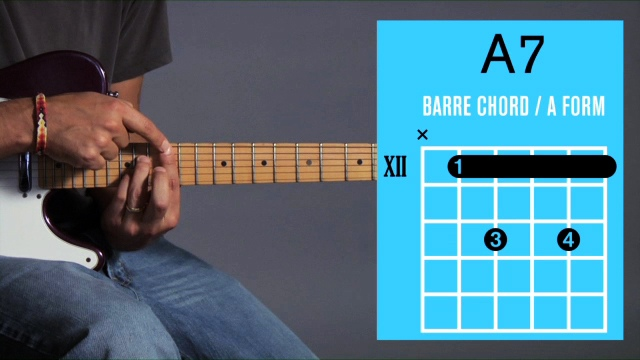 How To Play An A7 Barre Chord On Guitar