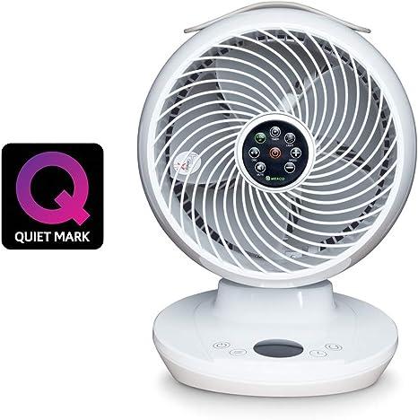 Meacofan 650 Ventilador doméstico de bajo consumo y extremadamente ...