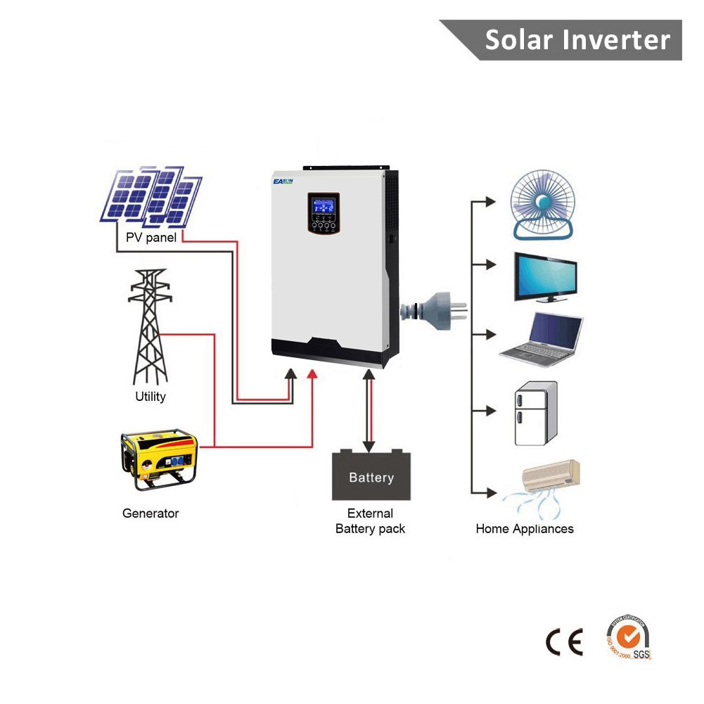 Solar Inverter 5kva 4000w Off Grid 24v To 230v 60a Mppt Transformerless 12v Power Supply Pure Sine Wave Hybrid Ac Charger Kitchen Home