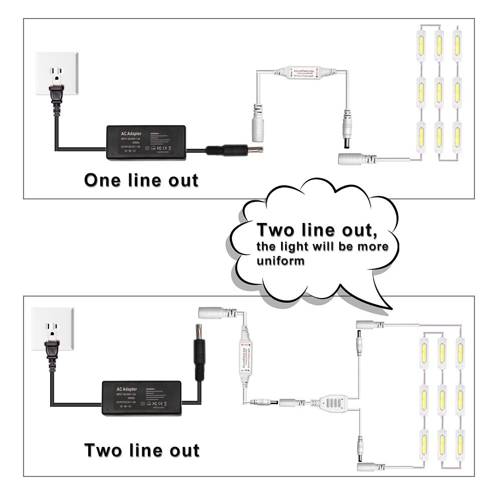 GOESWELL LED Module Light for Signs Waterproof Cool White 12V COB Storefront Lights with Mini RF Controller Business Store Window Lighting and Advertising Signs Indoor or Outdoor (50pcs) by GOESWELL (Image #2)