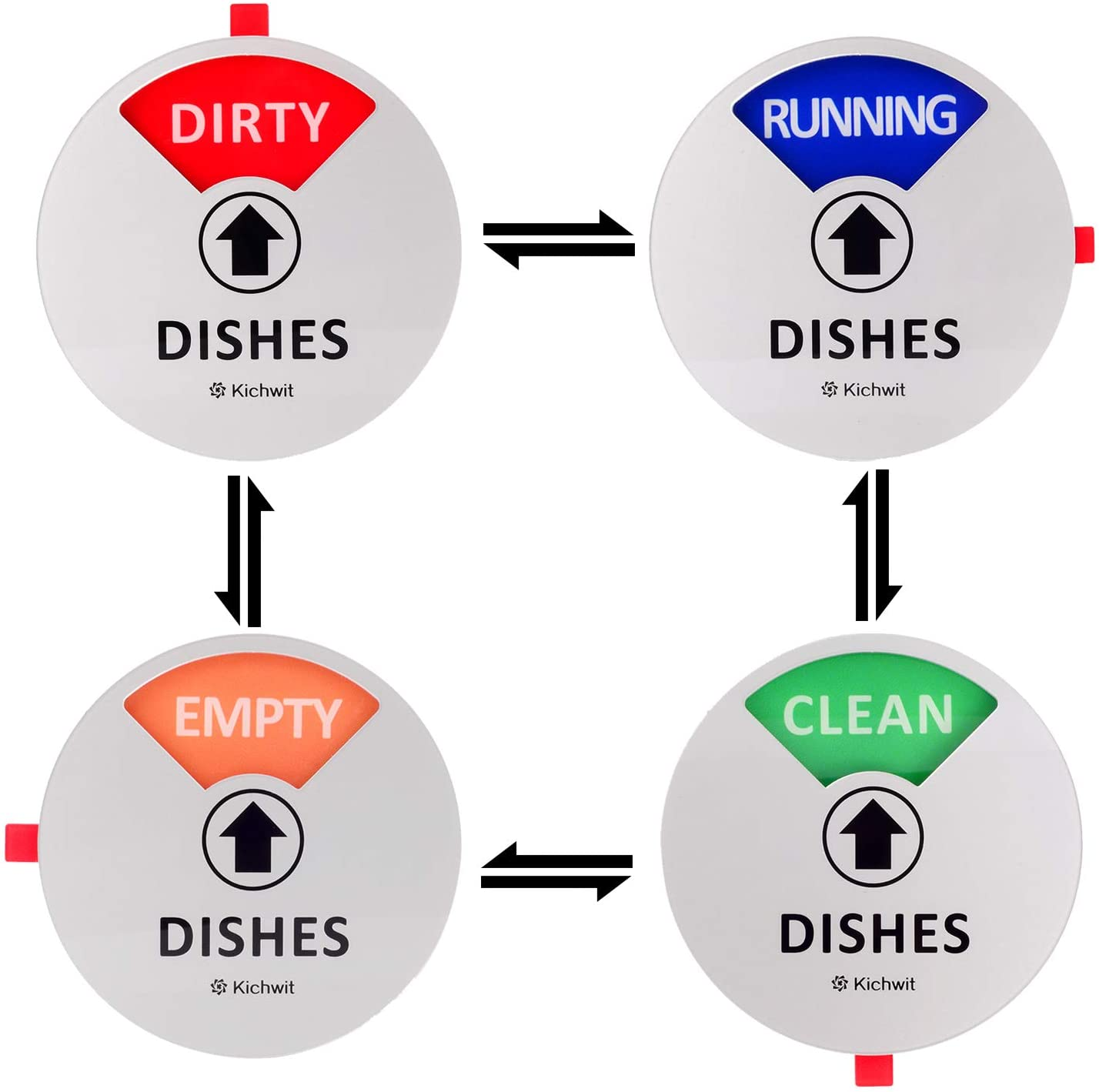 Kichwit Dishwasher Magnet Clean Dirty Runnin Popular brand in the world Indicator with Great interest Sign