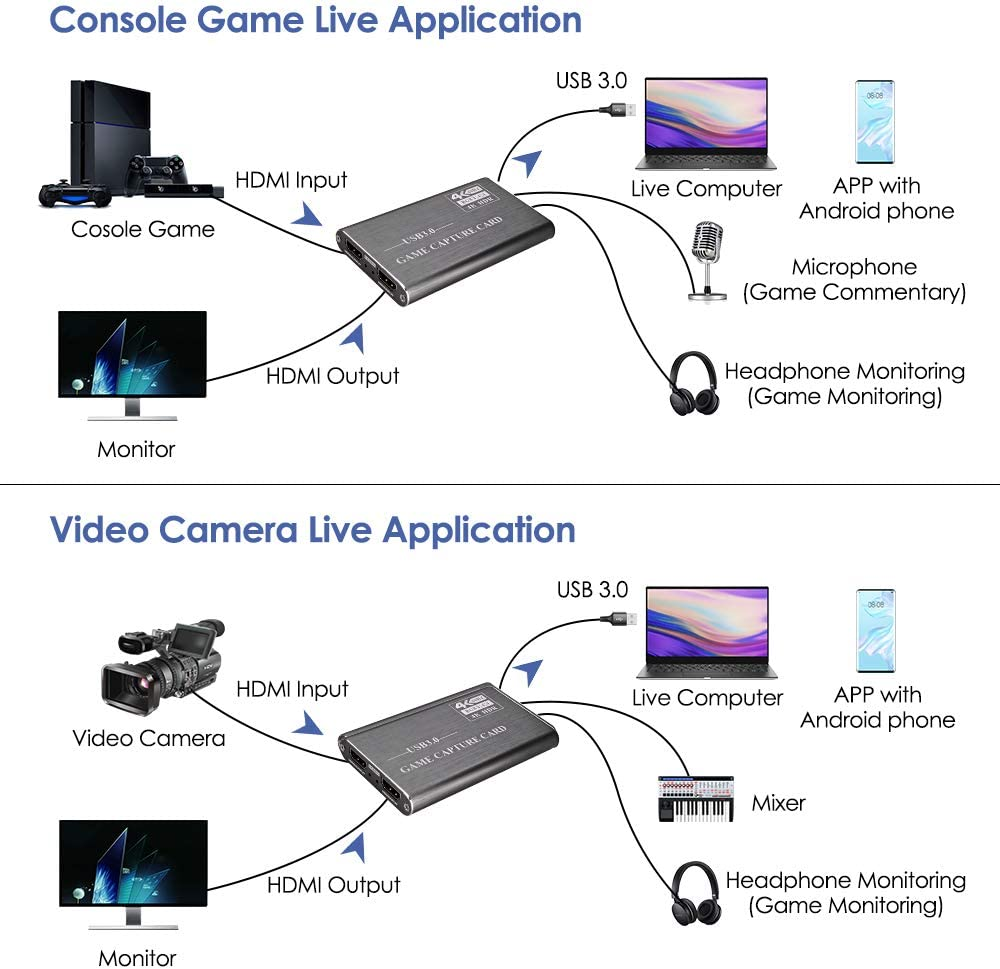 TOPQSC HDMI Game Video Capture Card USB 3.0 60fps Game Video Converter 4K Loop with Mic-in Blue Linux OSX Live Streaming Video Game Grabber for PS4 NS Swtich Xbox Host Game Live,Support Windows