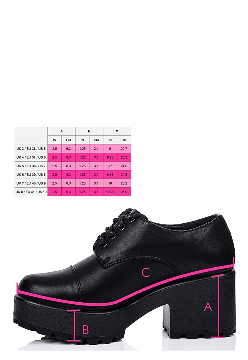 951b62733b68 Spylovebuy Tiger Women s Block Heel Lace Up Cleated Sole Platform Ankle  Boots ...  Amazon.co.uk  Shoes   Bags