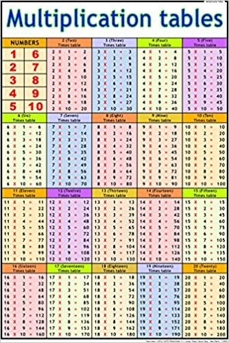 Amazon Buy Multiplication Tables Chart 50 X 70 Cm Book