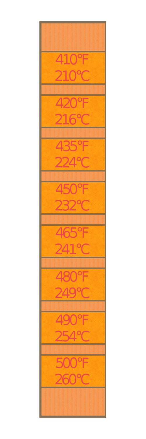 8-Temp Thermolabel Classic 410-500/°F Temperature Label for Metal Coating Powder Coating Pack of 16 Labels
