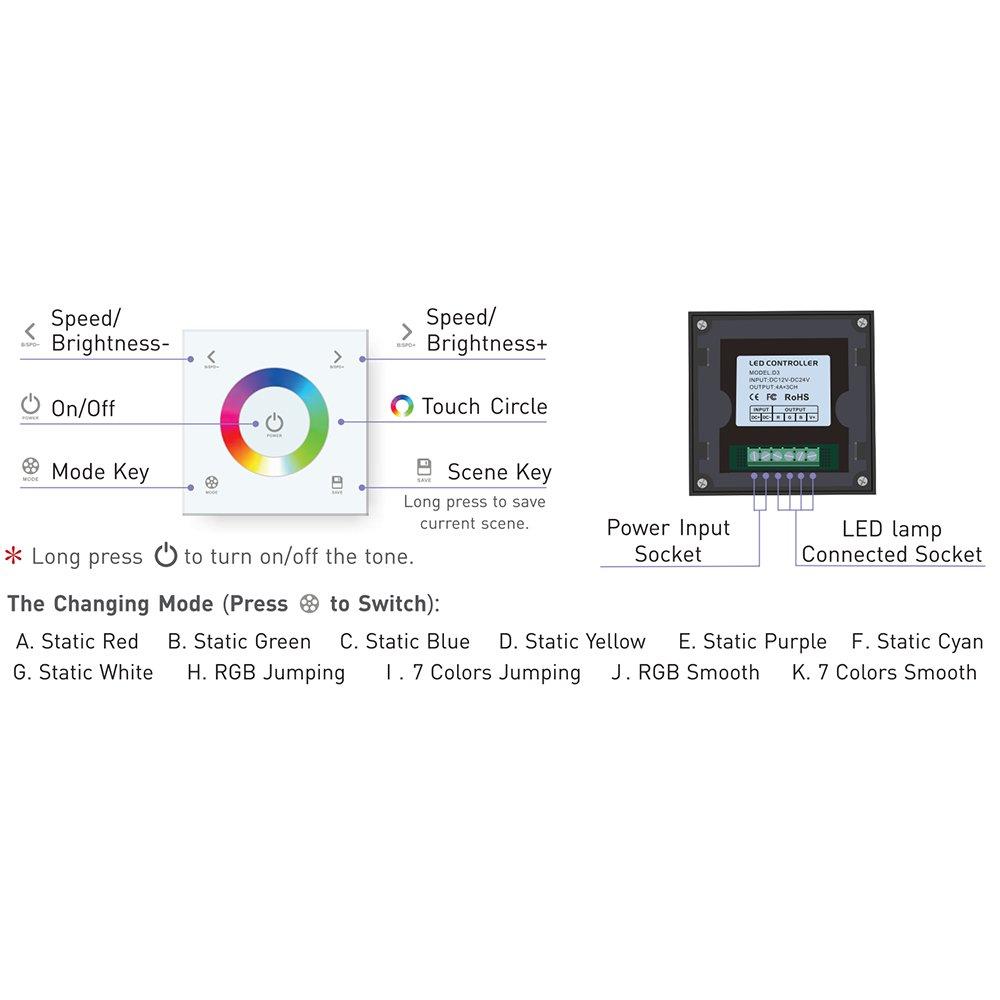 LTRGBW D3 Wand Touch Panel RGB Controller für 3528 5050 Mehrfarben ...