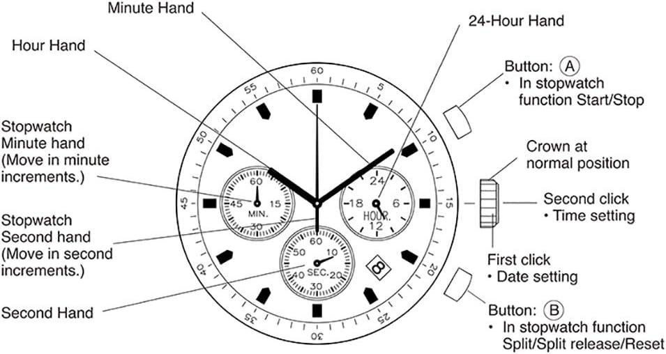 ZHJ Guarda Legno Tre Occhi e Sei Aghi Multi-Funzione Cinghia Miyota Movimento Orologi da Uomo Orologi (Color : B) A