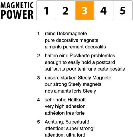 Trendform FA4615 Magnete per Frigorifero Resina Sintetica Rosa 5 Pezzo i
