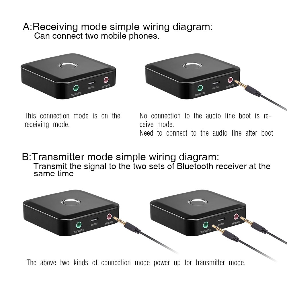 Amazon.com: BOLS Bluetooth 4.0 audio transmitter for smart TV XBOX PS4 Integrated Optical fiber input, Coaxial input AUX input can connect daul bluetooth ...