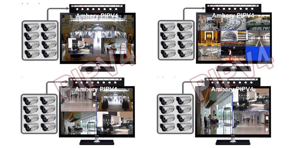 8-Channel Picture-in-Picture CCTV Camera BNC Video Split Screen Processor