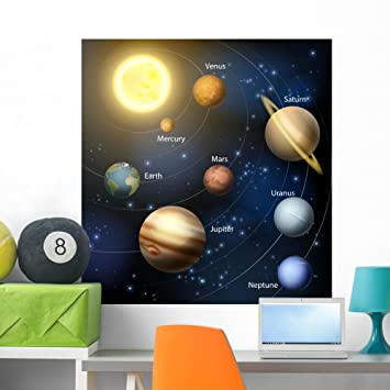 Delightful Planets Solar System Wall Mural By Wallmonkeys Peel And Stick Graphic (36  In H X