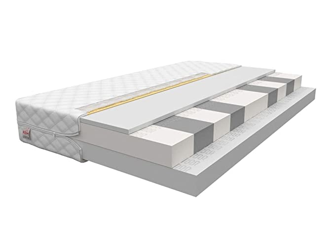 FDM Colchón 7 Zonas Perfil Espuma HR 80 x 200 90 x 200 100 x ...