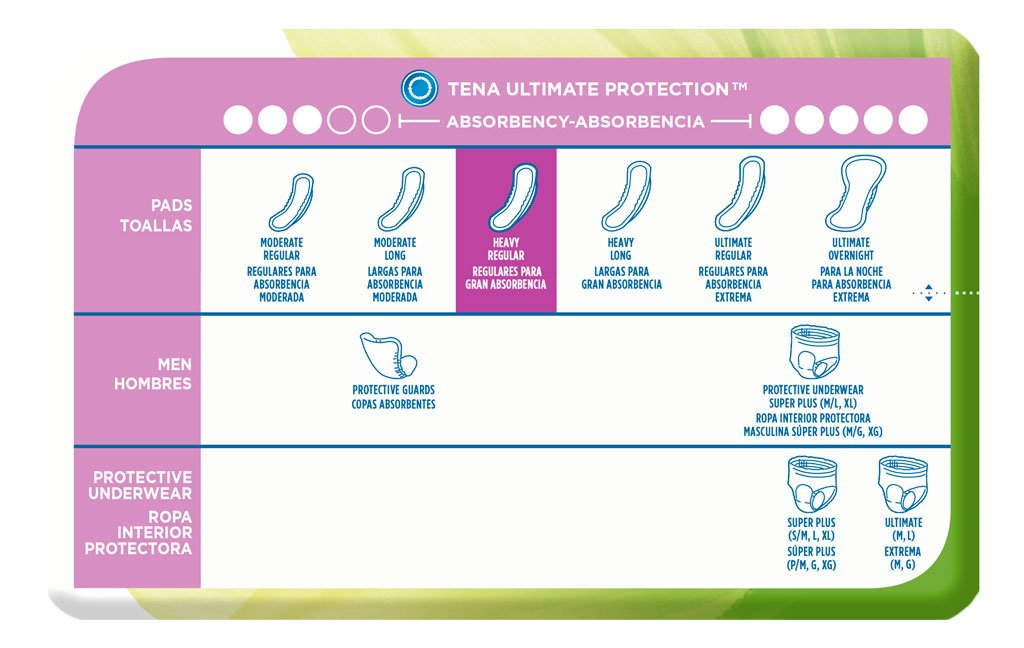 TENA Incontinence Pads for Women, Heavy, Regular, 14 Count, (pack of 6)