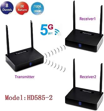 Measy h585 – 2 1 x 2 HDMI inalámbrico transmisor de Audio y vídeo ...