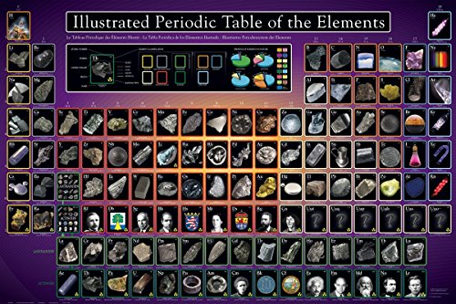 Laminated Illustrated Periodic Table of the Elements Educational Science Chart Poster 36x24