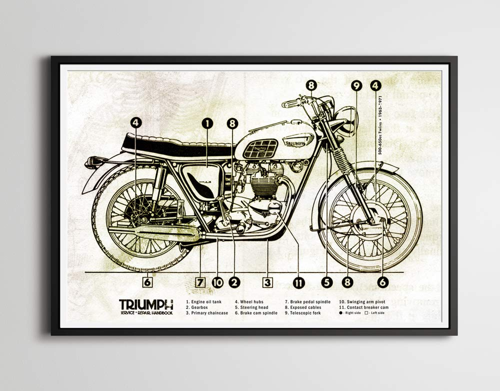 motorcycle basic engine diagram amazon com triumph motorcycle diagram poster   full size 24x36 or  triumph motorcycle diagram poster