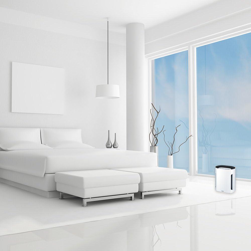 Beurer LR200 - Purificador de Aire, hasta 15 m2, ventilación, 3 niveles de filtración, función Ionic, display iluminado, temporizador, filtro hepa, 50 W, blanco: Beurer: Amazon.es: Hogar