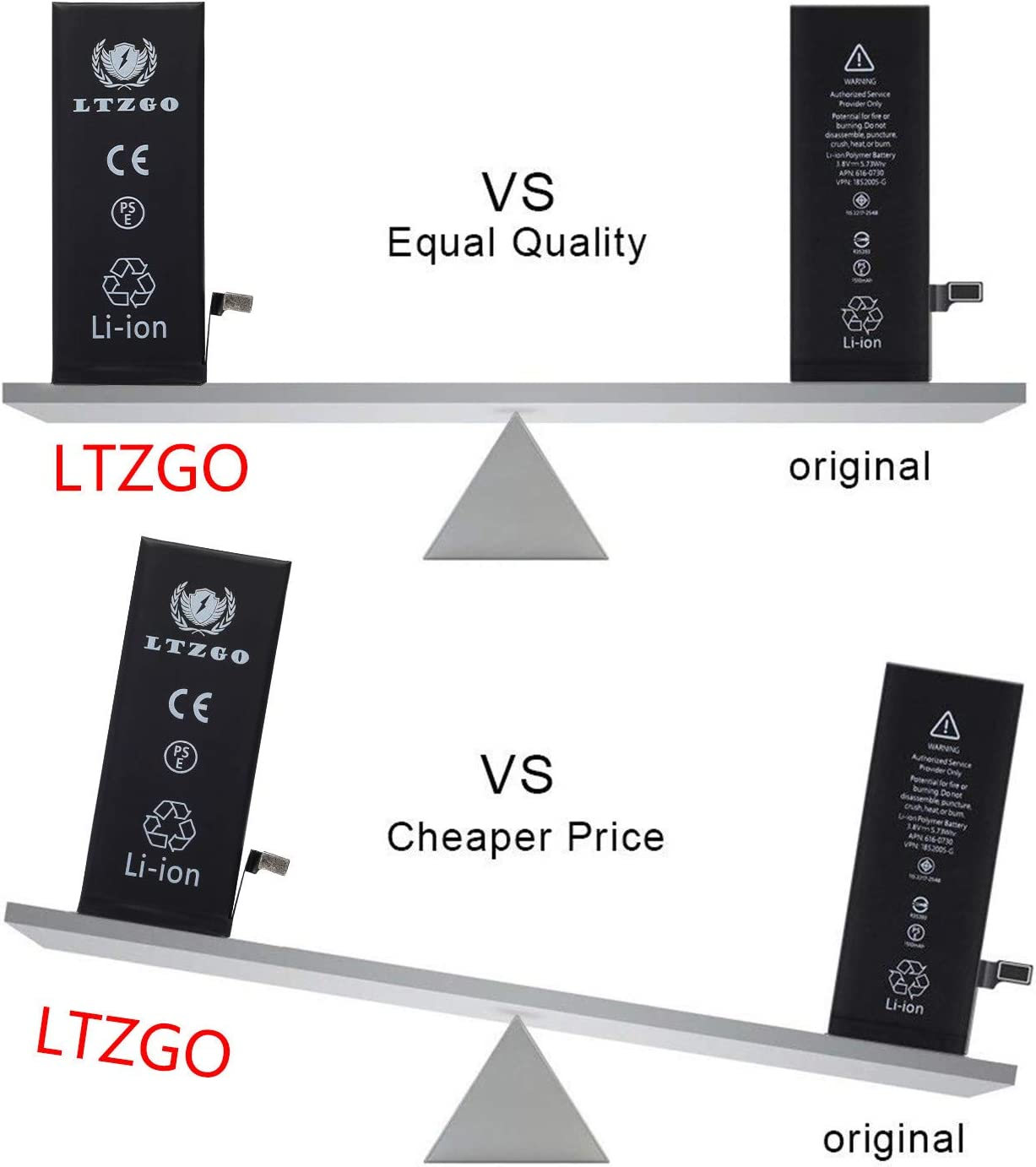 LTZGO High Capacity Battery Compatible with iPhone SE ...