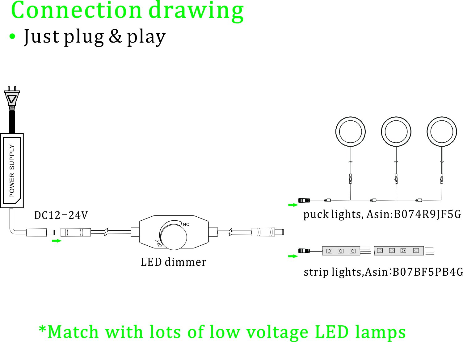 Dc 12v 24v 4a Pwm Dimmer Schalter Kontrolleur Fr Single Color Led Schematic Of The Power Circuit Licht Streifen Lampe Band Und Andere Beleuchtung Gerte Wei