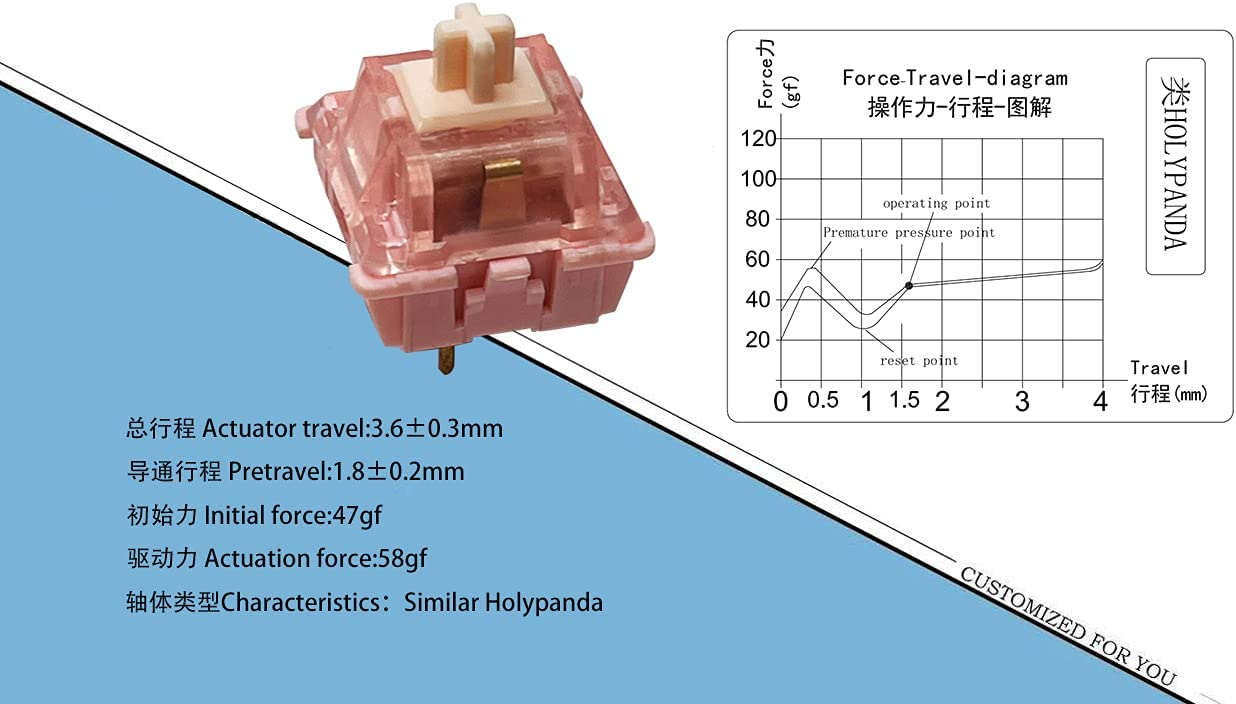 LCET Pink Queen switch force graph