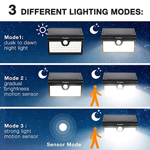 42 LED Motion Sensor Solar Light Outdoor, Zanflare Super Bright Solar Powered Wall Path Light, Wireless Home Security Outdoor Light with Motion Activated Auto ON/Off (2 Pack) by Zanflare (Image #3)