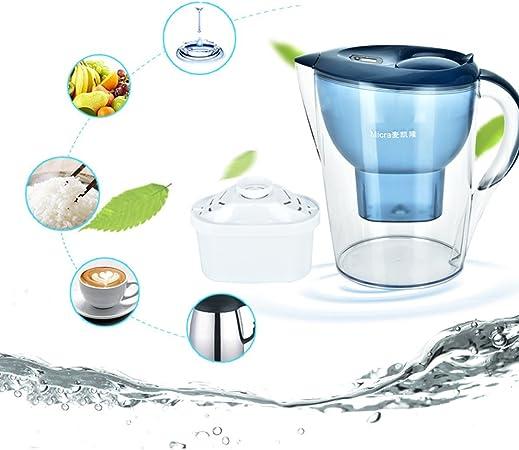 Gugutogo - Jarra de purificación de agua para uso doméstico (3,5 L ...