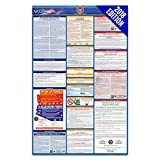2018 Arizona Labor Law Poster – State & Federal Compliant – Laminated