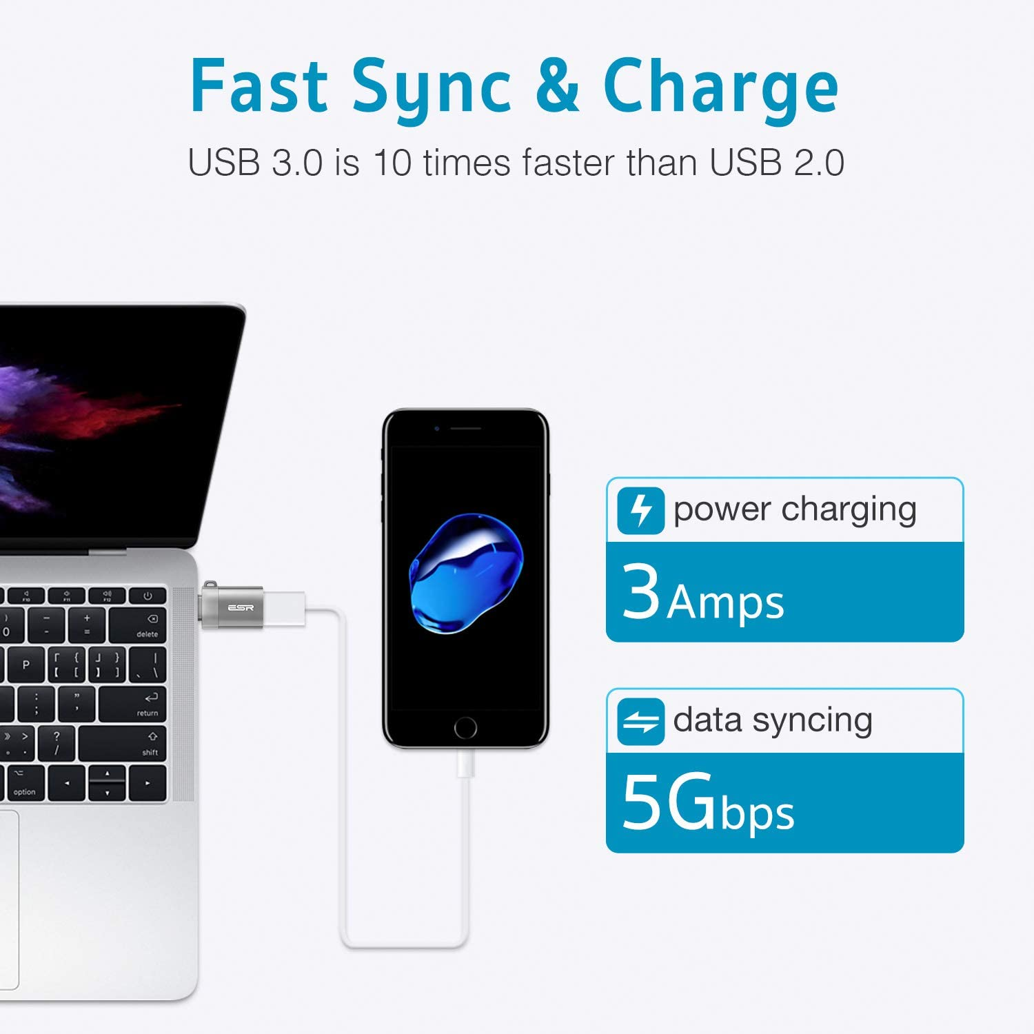 2 Pack ,Mini USB Type-C to USB for MacBook Pro//Air 2018,iPad Pro 12.9//11,Surface Go,Samsung Galaxy S9 S8 Note8 ESR USB C to USB Adapter Google Pixel 3//2//2XL and More Type-C Devices