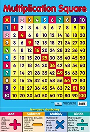Laminated Multiplication Square Times Tables Mini Poster 40x60cm