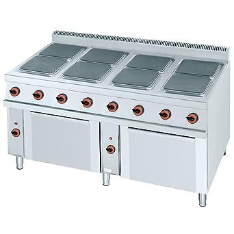 Macfrin 3483 Cocina Eléctrica de 8 Placas y 2 Hornos: Amazon.es ...