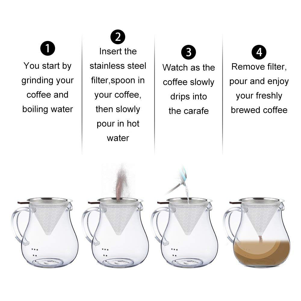 Pour Over Coffee Dripper - iBayx Stainless Steel Pour Over Coffee Filter, Reusable Drip Cone Coffee Filter Single Serve Coffee Maker with Removable Cup Stand (Generation Ⅱ)
