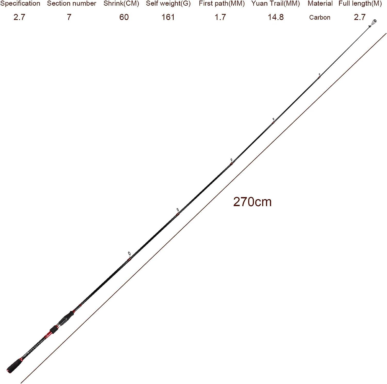 7.0 24-Tonnen-Angelruten mit Baitcastingrolle Sougayilang Angelrolle und Angelruten-Combos 1-Ausr/üstung f/ür die Reise