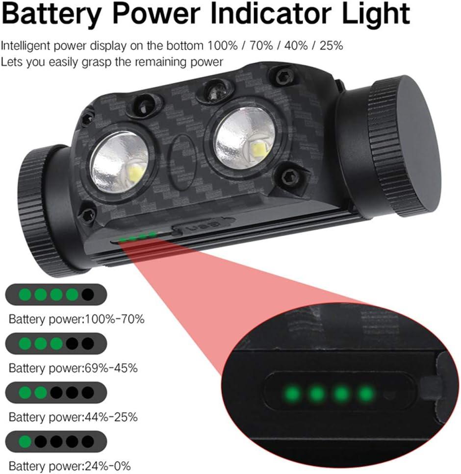 Escalada Bater/ía Incluida Linterna Cabeza con Sensor de Movimiento 1000 L/úmenes XLENTGEN Luz Frontal Cabeza Linterna Frontal LED Recargable para Senderismo Trote y Camping