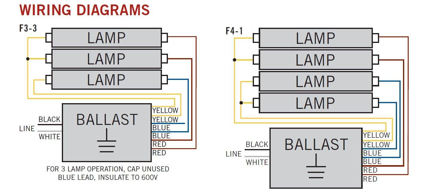 Keystone Replacement Ballast KTEB-432RIS-1-TP-SL Value Pack 2 Ballast Pack KTEB-432RIS-1-TP-SL-CP-2