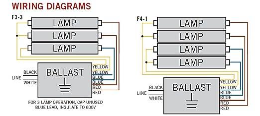 61xplpaL5rL._SX522_ keystone replacement ballast kteb 432ris 1 tp sl value pack (2  at gsmx.co